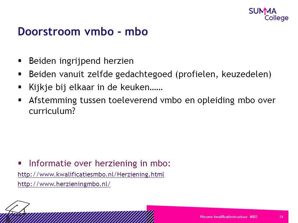 14Nieuwe kwalificatiestructuur MBO Doorstroom vmbo - mbo  Beiden ingrijpend herzien  Beiden vanuit zelfde gedachtegoed (profielen, keuzedelen)  Kij