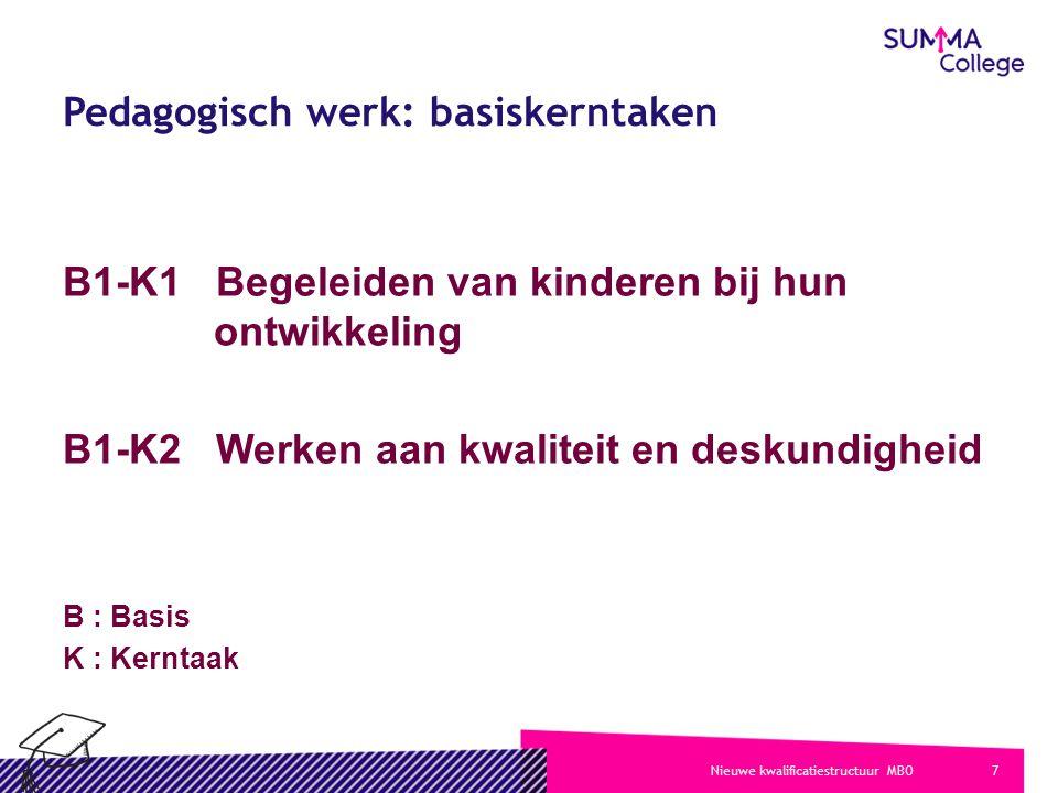 7Nieuwe kwalificatiestructuur MBO Pedagogisch werk: basiskerntaken B1-K1 Begeleiden van kinderen bij hun ontwikkeling B1-K2 Werken aan kwaliteit en deskundigheid B : Basis K : Kerntaak