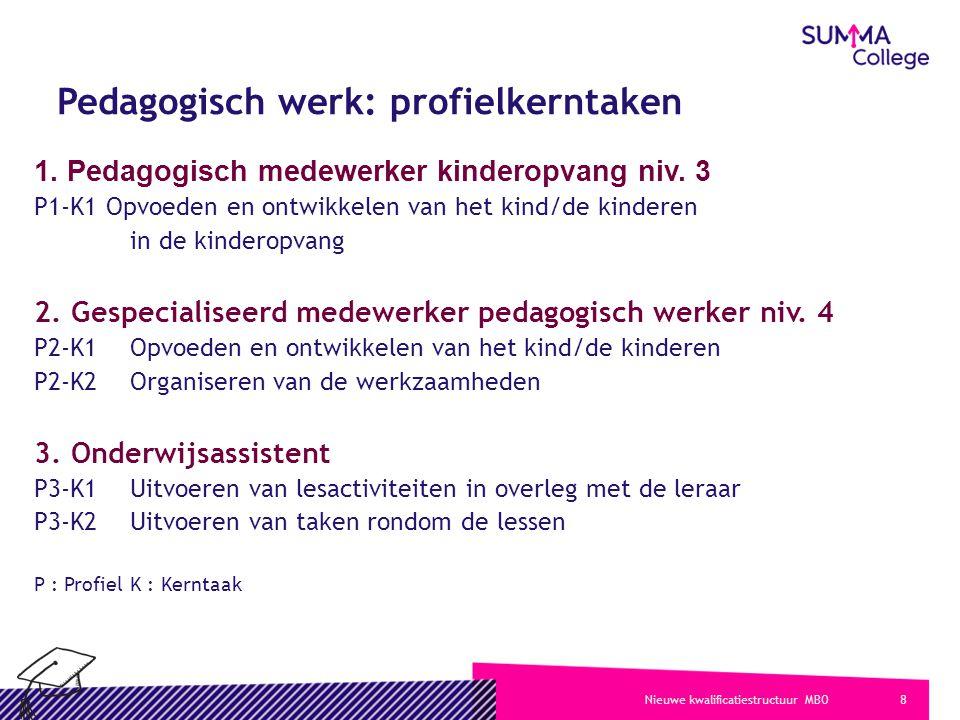 8Nieuwe kwalificatiestructuur MBO Pedagogisch werk: profielkerntaken 1. Pedagogisch medewerker kinderopvang niv. 3 P1-K1 Opvoeden en ontwikkelen van h