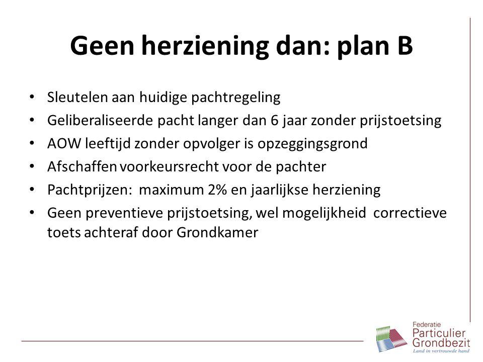 Geen herziening dan: plan B Sleutelen aan huidige pachtregeling Geliberaliseerde pacht langer dan 6 jaar zonder prijstoetsing AOW leeftijd zonder opvo