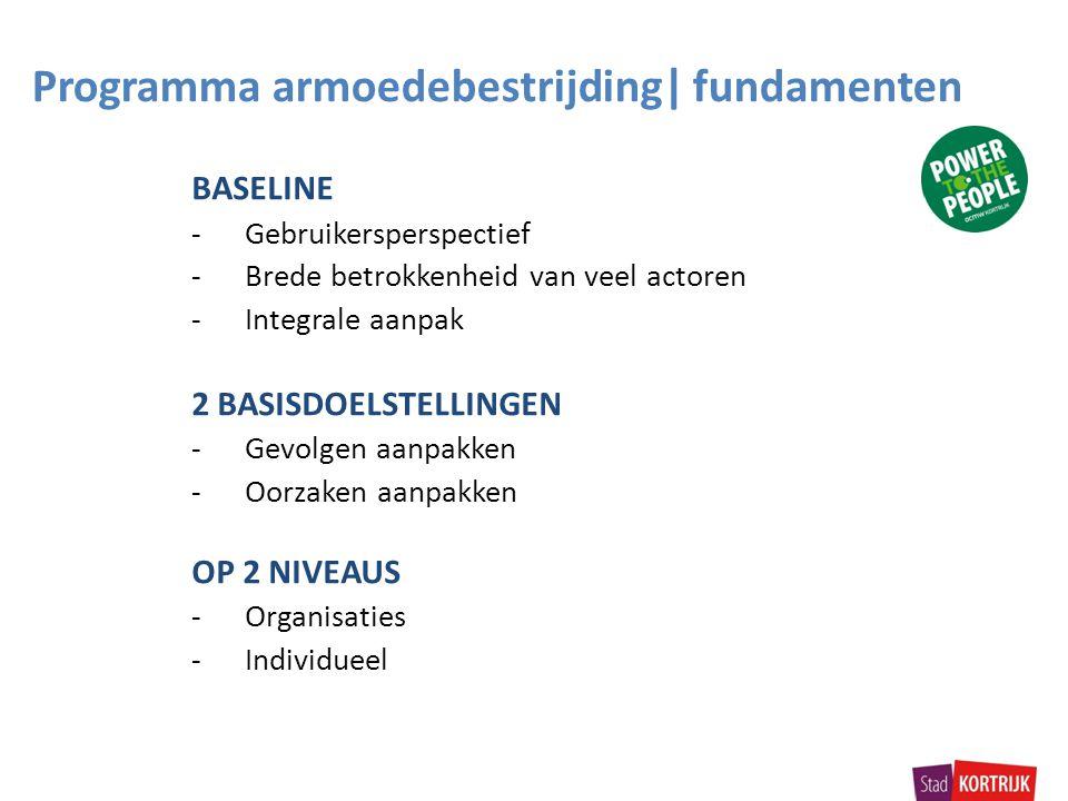 Programma armoedebestrijding| fundamenten BASELINE -Gebruikersperspectief -Brede betrokkenheid van veel actoren -Integrale aanpak 2 BASISDOELSTELLINGE