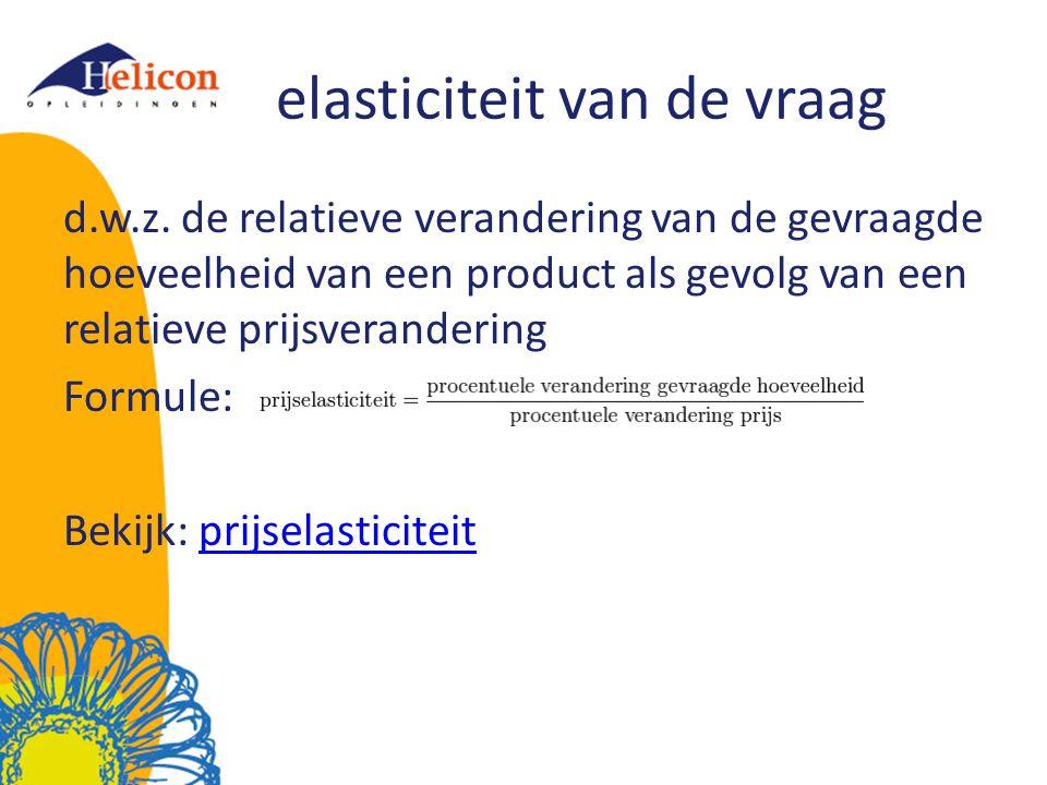 elasticiteit van de vraag d.w.z. de relatieve verandering van de gevraagde hoeveelheid van een product als gevolg van een relatieve prijsverandering F
