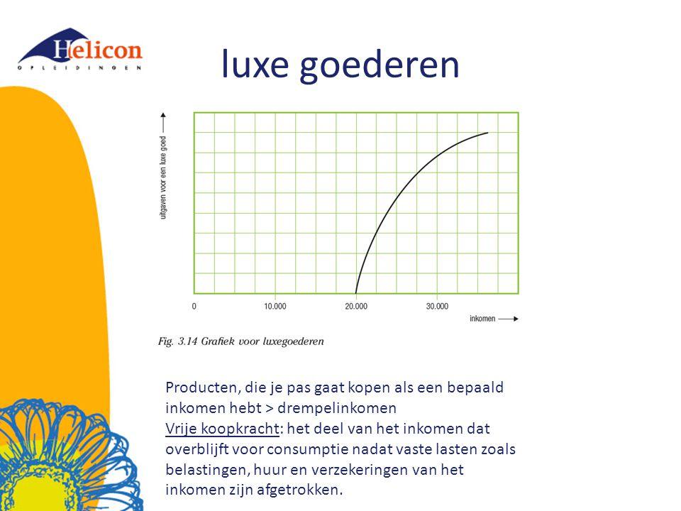 luxe goederen Producten, die je pas gaat kopen als een bepaald inkomen hebt > drempelinkomen Vrije koopkracht: het deel van het inkomen dat overblijft