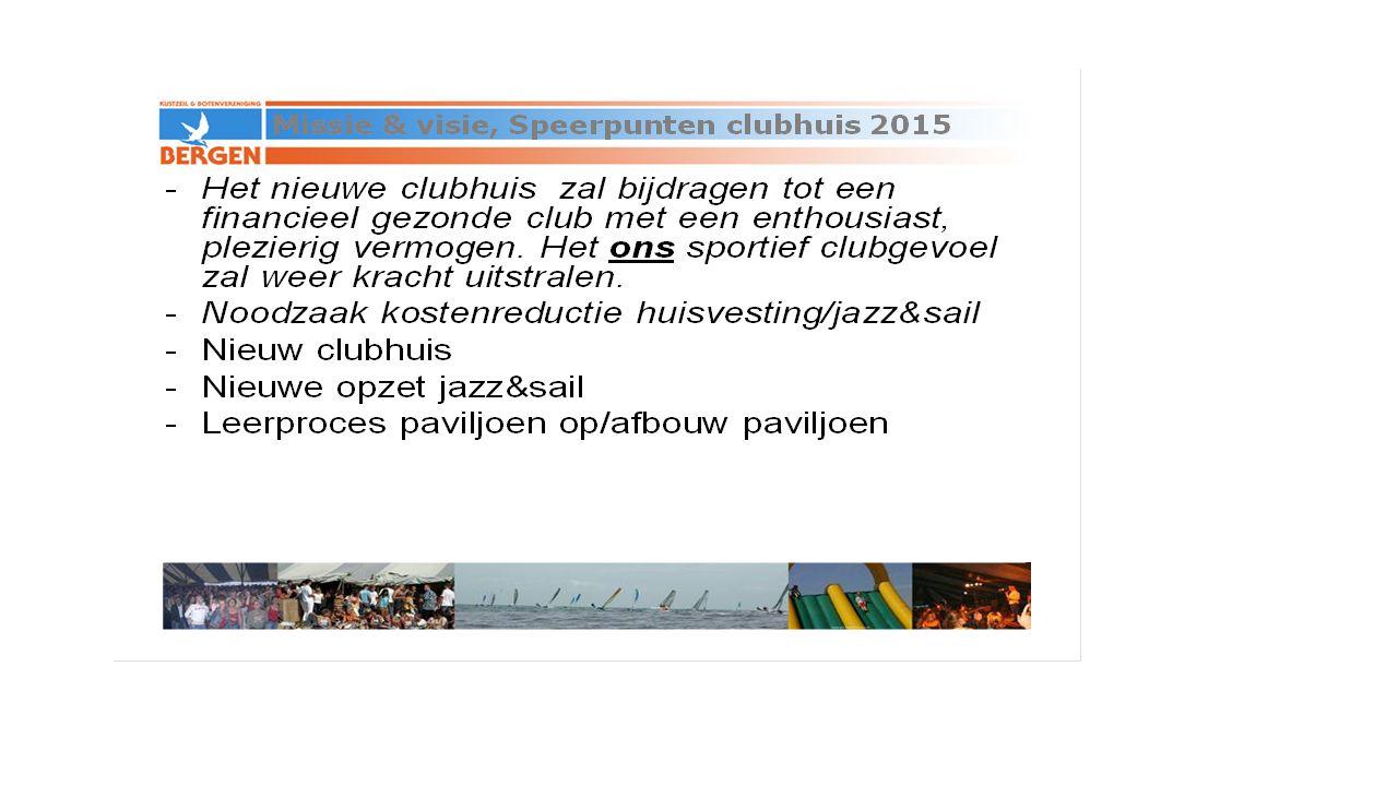 - Lagere kosten, continuïteit club waarborgen voor de komende jaren - Jazz&sail minder werk & lager financieel risico - Positieve uitstraling voor ledenwerving -Positieve uitstraling voor sponsorwerving -Samenhorigheid / DNA waarborgen, 1 paviljoen alle leden.