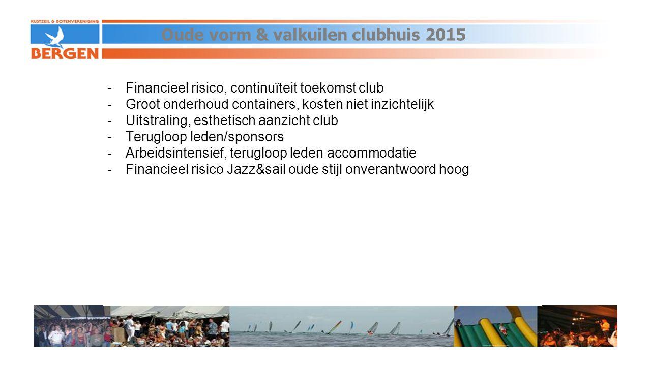 -Financieel risico, continuïteit toekomst club -Groot onderhoud containers, kosten niet inzichtelijk -Uitstraling, esthetisch aanzicht club -Terugloop