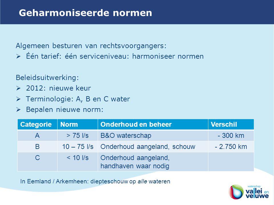 Algemeen besturen van rechtsvoorgangers:  Één tarief: één serviceniveau: harmoniseer normen Beleidsuitwerking:  2012: nieuwe keur  Terminologie: A, B en C water  Bepalen nieuwe norm: Geharmoniseerde normen CategorieNormOnderhoud en beheerVerschil A> 75 l/sB&O waterschap- 300 km B10 – 75 l/sOnderhoud aangeland, schouw- 2.750 km C< 10 l/sOnderhoud aangeland, handhaven waar nodig In Eemland / Arkemheen: diepteschouw op alle wateren