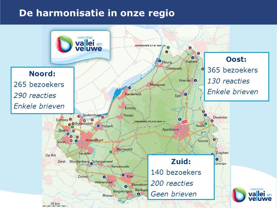 De harmonisatie in onze regio Noord: 265 bezoekers 290 reacties Enkele brieven Oost: 365 bezoekers 130 reacties Enkele brieven Zuid: 140 bezoekers 200 reacties Geen brieven