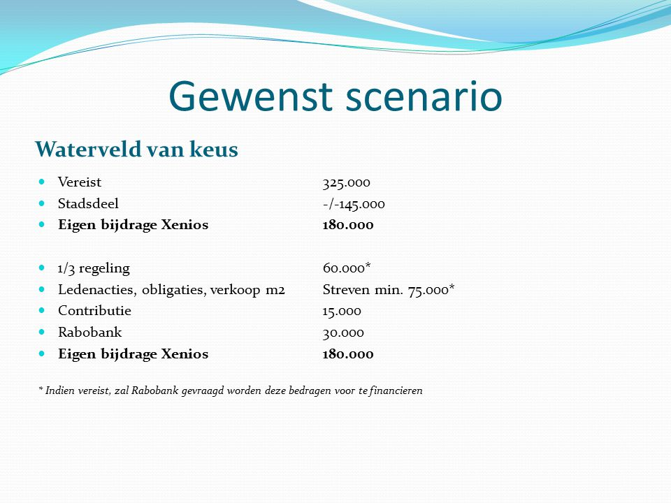 Overige informatie Stadsdeel schrijft aanbesteding uit Start aanleg na seizoen 2013/2014 Oplevering voor start seizoen 2014/2015 Eigen bijdrage Xenios dient na oplevering te worden voldaan Waterveld commissie o.l.v.