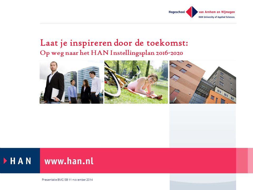 Laat je inspireren door de toekomst: Op weg naar het HAN Instellingsplan 2016-2020 Presentatie BMC SB 11 november 2014