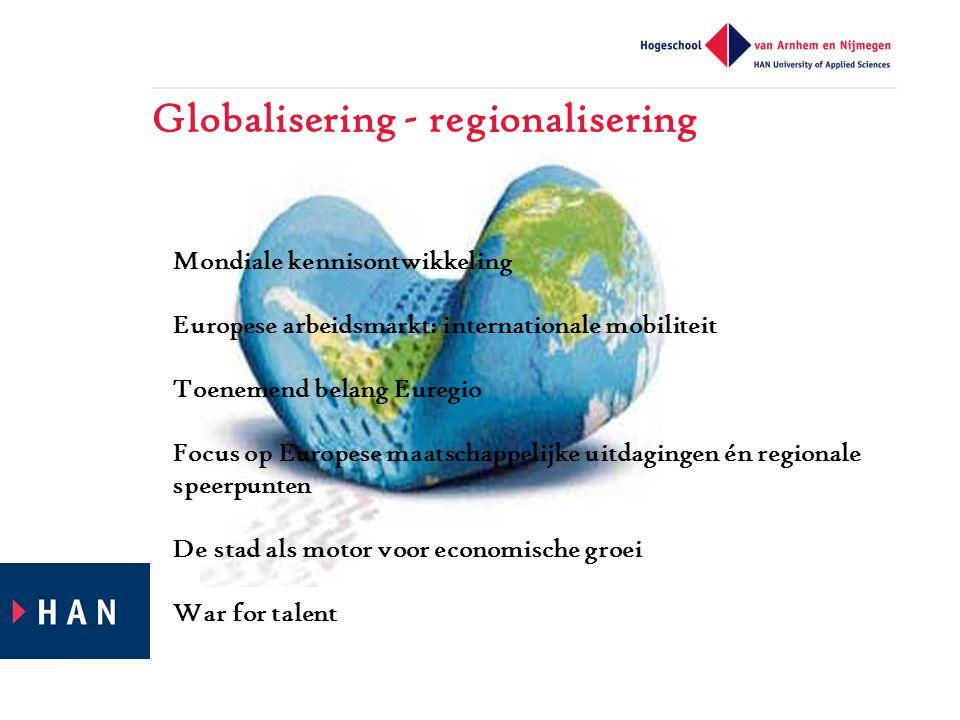 Globalisering - regionalisering Mondiale kennisontwikkeling Europese arbeidsmarkt: internationale mobiliteit Toenemend belang Euregio Focus op Europese maatschappelijke uitdagingen én regionale speerpunten De stad als motor voor economische groei War for talent