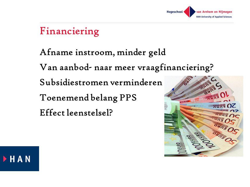 Financiering Afname instroom, minder geld Van aanbod- naar meer vraagfinanciering.
