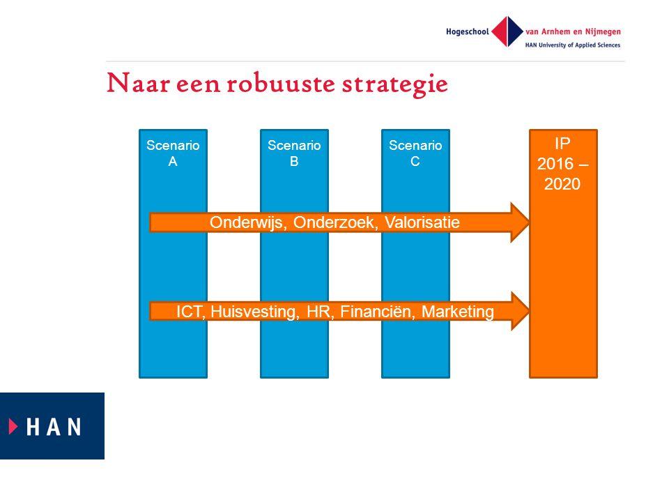 Naar een robuuste strategie Scenario A Scenario B Scenario C Onderwijs, Onderzoek, Valorisatie ICT, Huisvesting, HR, Financiën, Marketing IP 2016 – 2020