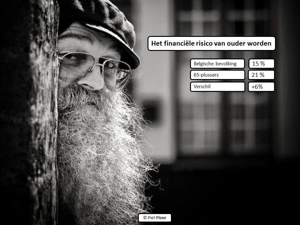 ©© © Piet Flour Het financiële risico van ouder worden Belgische bevolking 65-plussers Verschil 21 % +6% 15 %