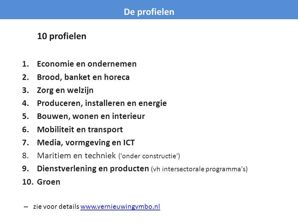 1.Economie en ondernemen 2.Brood, banket en horeca 3.Zorg en welzijn 4.Produceren, installeren en energie 5.Bouwen, wonen en interieur 6.Mobiliteit en
