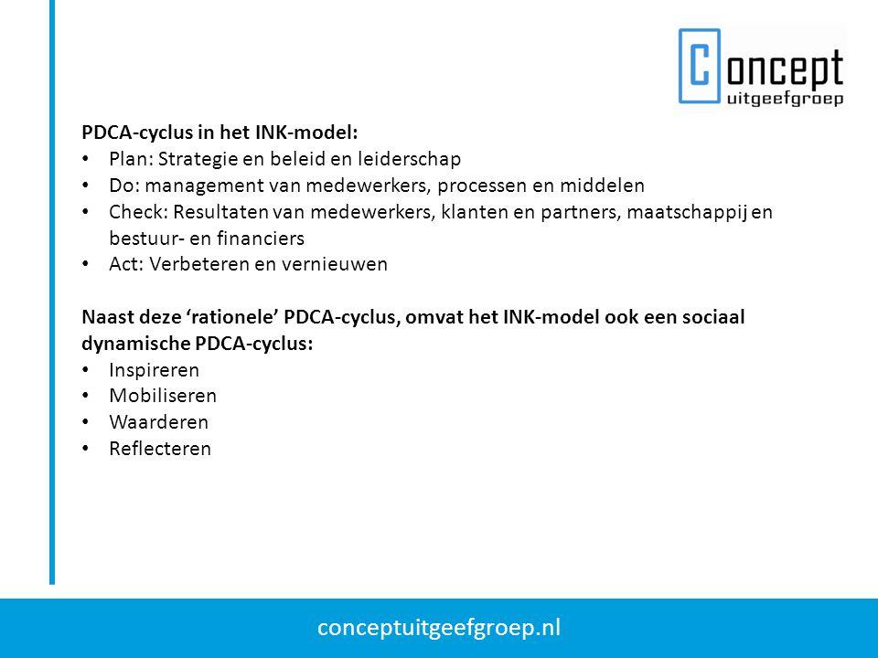 conceptuitgeefgroep.nl PDCA-cyclus in het INK-model: Plan: Strategie en beleid en leiderschap Do: management van medewerkers, processen en middelen Ch