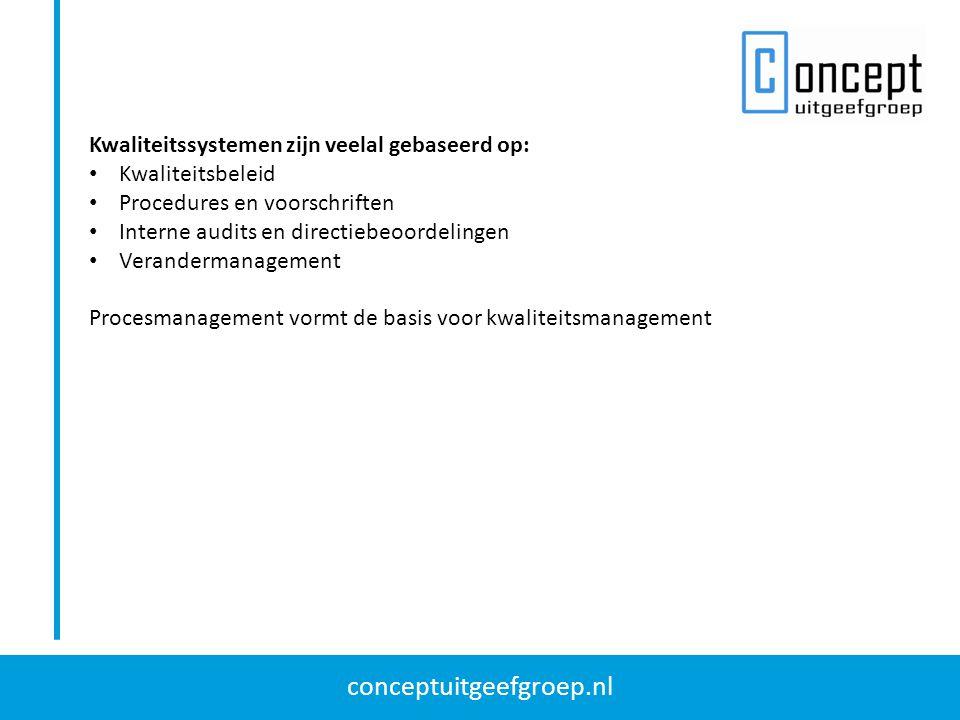 conceptuitgeefgroep.nl Kwaliteitssystemen zijn veelal gebaseerd op: Kwaliteitsbeleid Procedures en voorschriften Interne audits en directiebeoordeling