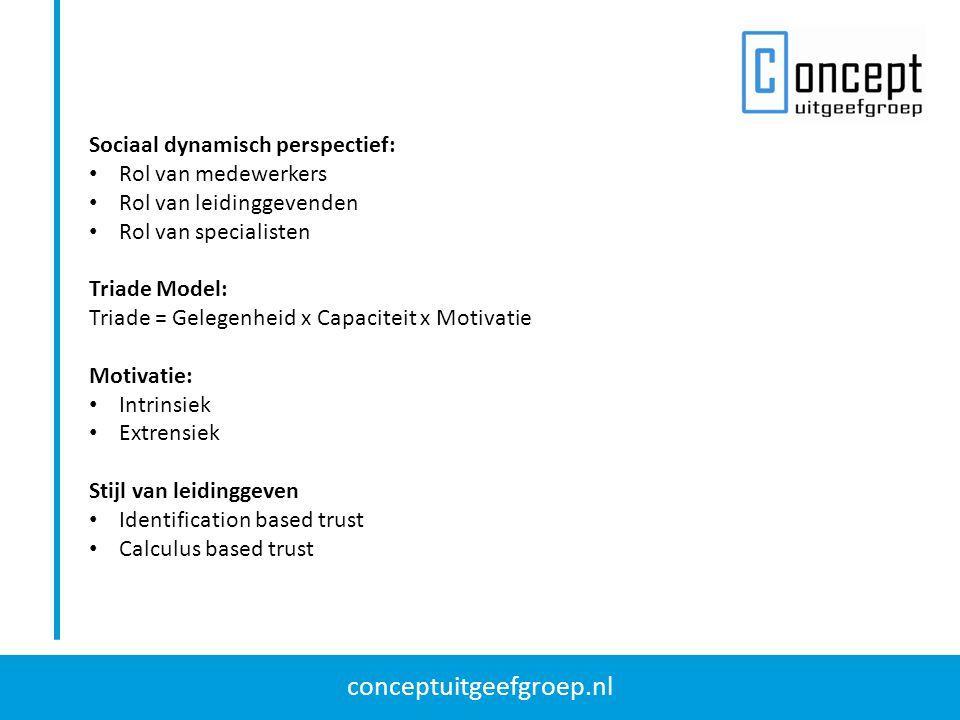 conceptuitgeefgroep.nl Sociaal dynamisch perspectief: Rol van medewerkers Rol van leidinggevenden Rol van specialisten Triade Model: Triade = Gelegenh