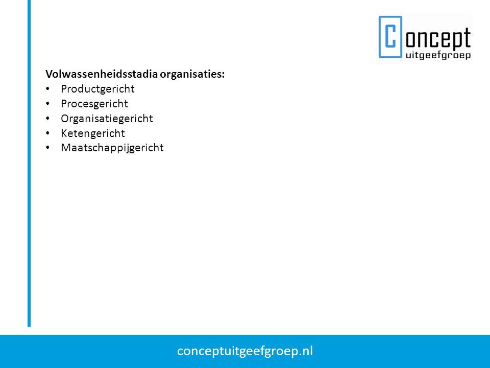 conceptuitgeefgroep.nl Volwassenheidsstadia organisaties: Productgericht Procesgericht Organisatiegericht Ketengericht Maatschappijgericht
