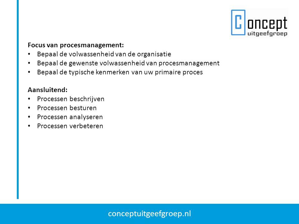 conceptuitgeefgroep.nl Focus van procesmanagement: Bepaal de volwassenheid van de organisatie Bepaal de gewenste volwassenheid van procesmanagement Be