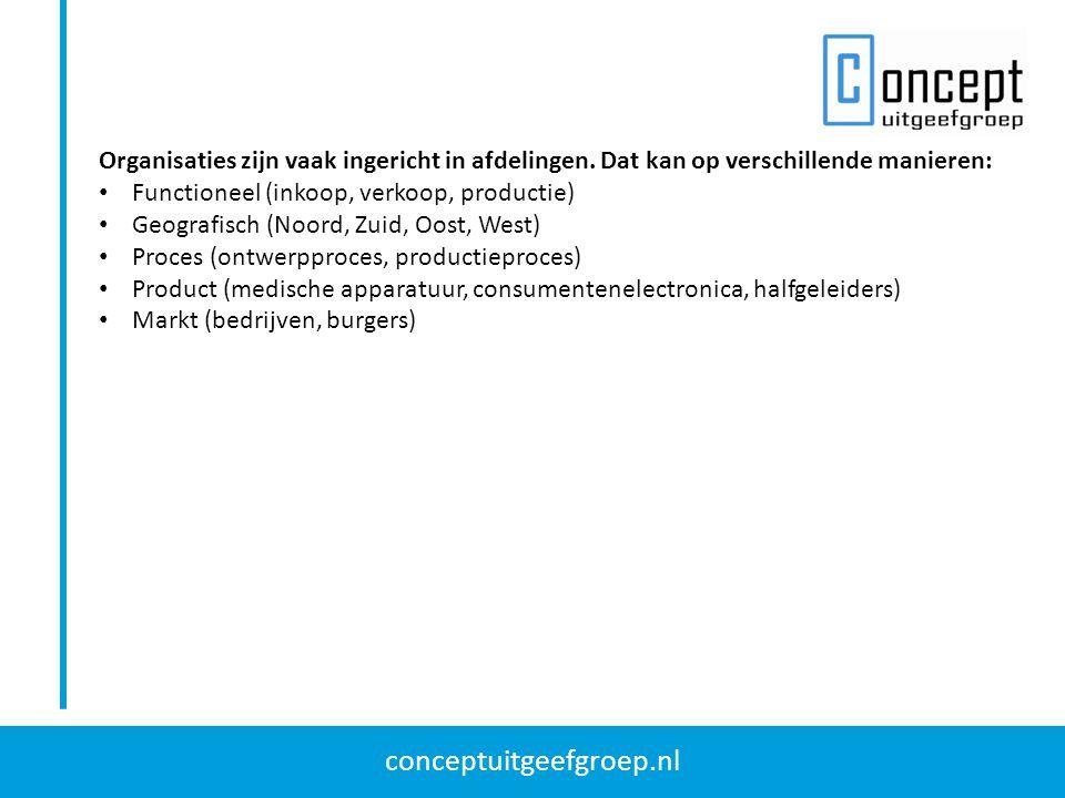 conceptuitgeefgroep.nl Organisaties zijn vaak ingericht in afdelingen. Dat kan op verschillende manieren: Functioneel (inkoop, verkoop, productie) Geo