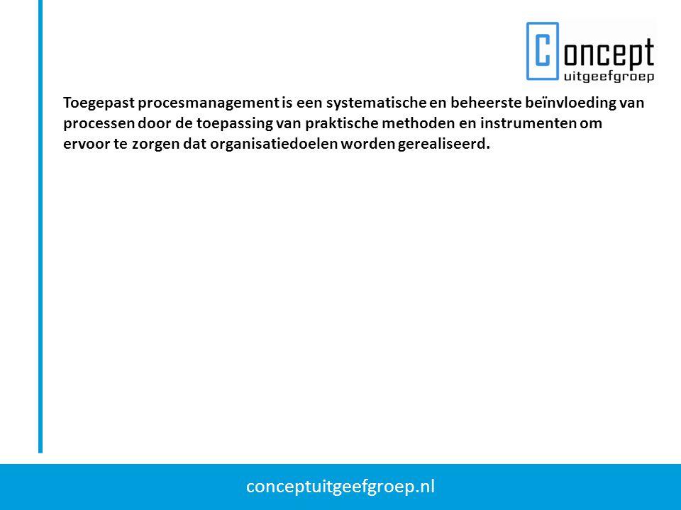 conceptuitgeefgroep.nl Toegepast procesmanagement is een systematische en beheerste beïnvloeding van processen door de toepassing van praktische metho