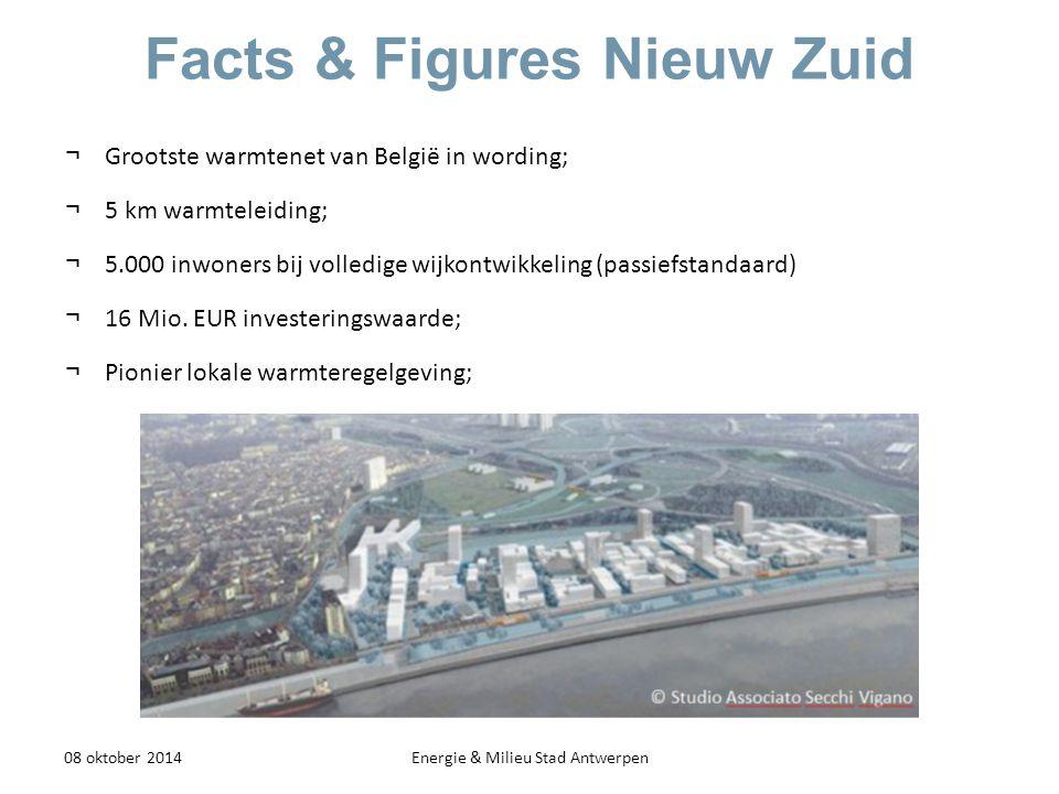 Facts & Figures Nieuw Zuid ¬ Grootste warmtenet van België in wording; ¬ 5 km warmteleiding; ¬ 5.000 inwoners bij volledige wijkontwikkeling (passiefstandaard) ¬ 16 Mio.