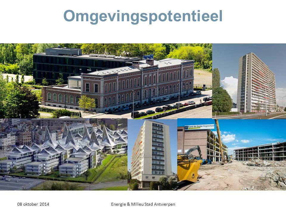 Omgevingspotentieel 08 oktober 2014Energie & Milieu Stad Antwerpen