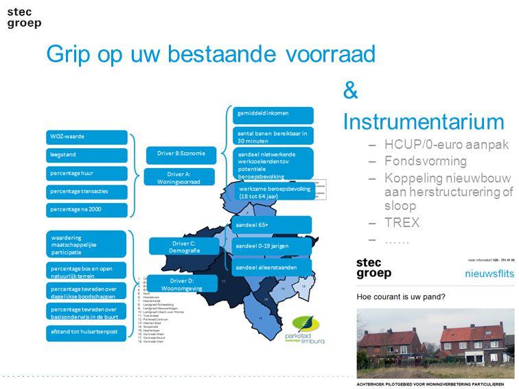 Grip op uw bestaande voorraad & Instrumentarium –HCUP/0-euro aanpak –Fondsvorming –Koppeling nieuwbouw aan herstructurering of sloop –TREX –……