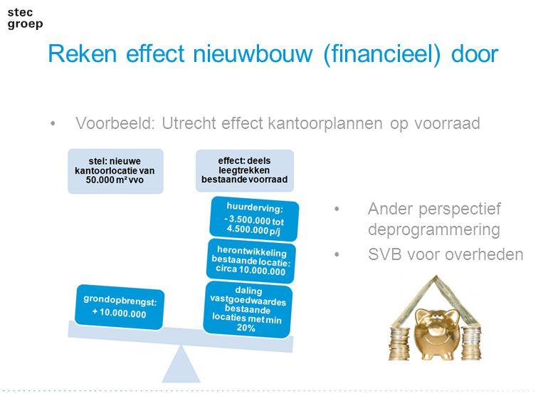 Reken effect nieuwbouw (financieel) door Ander perspectief deprogrammering SVB voor overheden Voorbeeld: Utrecht effect kantoorplannen op voorraad