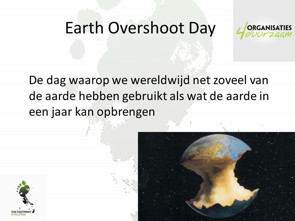 Earth Overshoot Day De dag waarop we wereldwijd net zoveel van de aarde hebben gebruikt als wat de aarde in een jaar kan opbrengen