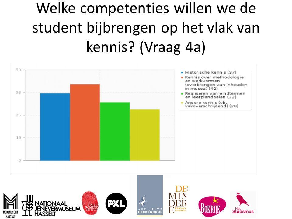 Welke competenties willen we de student bijbrengen op het vlak van kennis? (Vraag 4a)