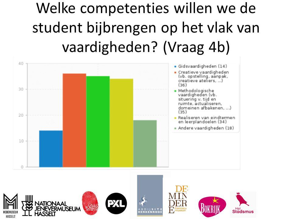 Welke competenties willen we de student bijbrengen op het vlak van vaardigheden? (Vraag 4b)