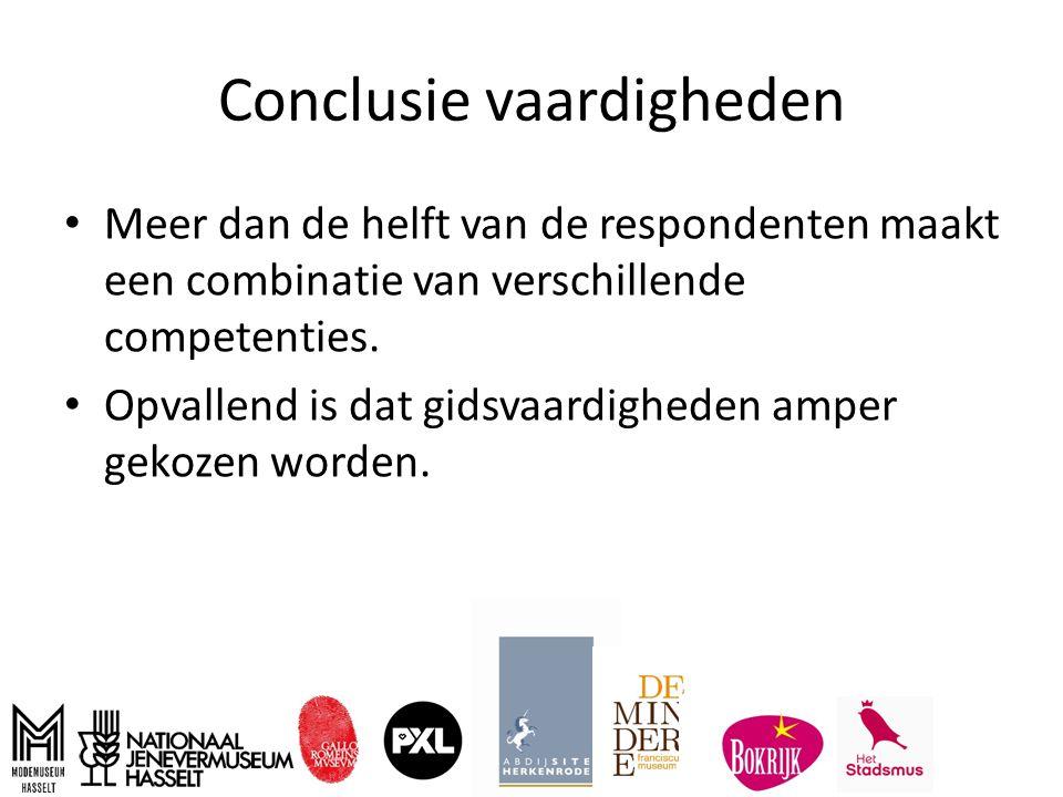 Conclusie vaardigheden Meer dan de helft van de respondenten maakt een combinatie van verschillende competenties.