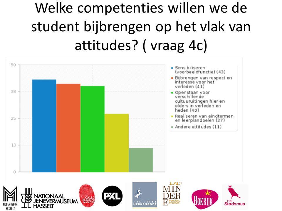 Welke competenties willen we de student bijbrengen op het vlak van attitudes? ( vraag 4c)