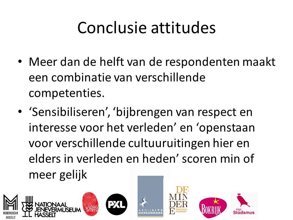 Conclusie attitudes Meer dan de helft van de respondenten maakt een combinatie van verschillende competenties.