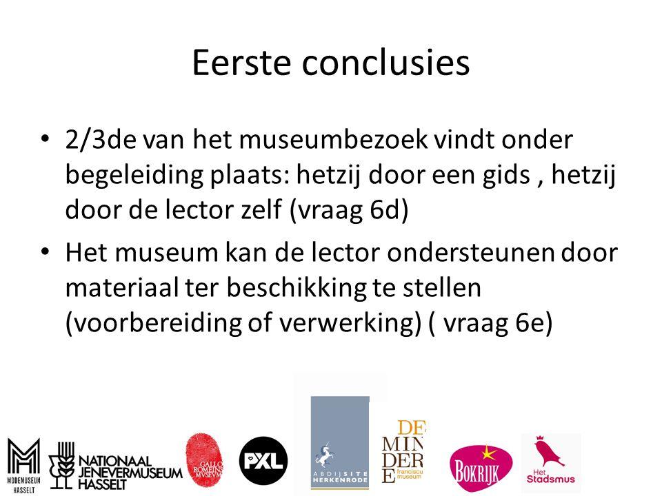 Eerste conclusies 2/3de van het museumbezoek vindt onder begeleiding plaats: hetzij door een gids, hetzij door de lector zelf (vraag 6d) Het museum kan de lector ondersteunen door materiaal ter beschikking te stellen (voorbereiding of verwerking) ( vraag 6e)