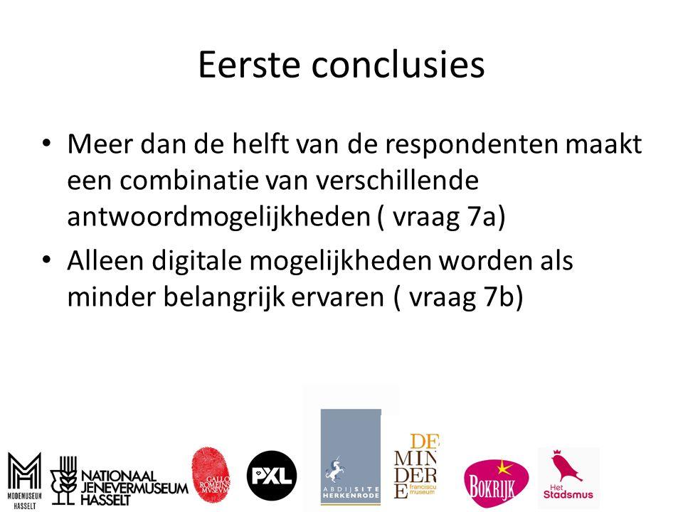 Eerste conclusies Meer dan de helft van de respondenten maakt een combinatie van verschillende antwoordmogelijkheden ( vraag 7a) Alleen digitale mogelijkheden worden als minder belangrijk ervaren ( vraag 7b)