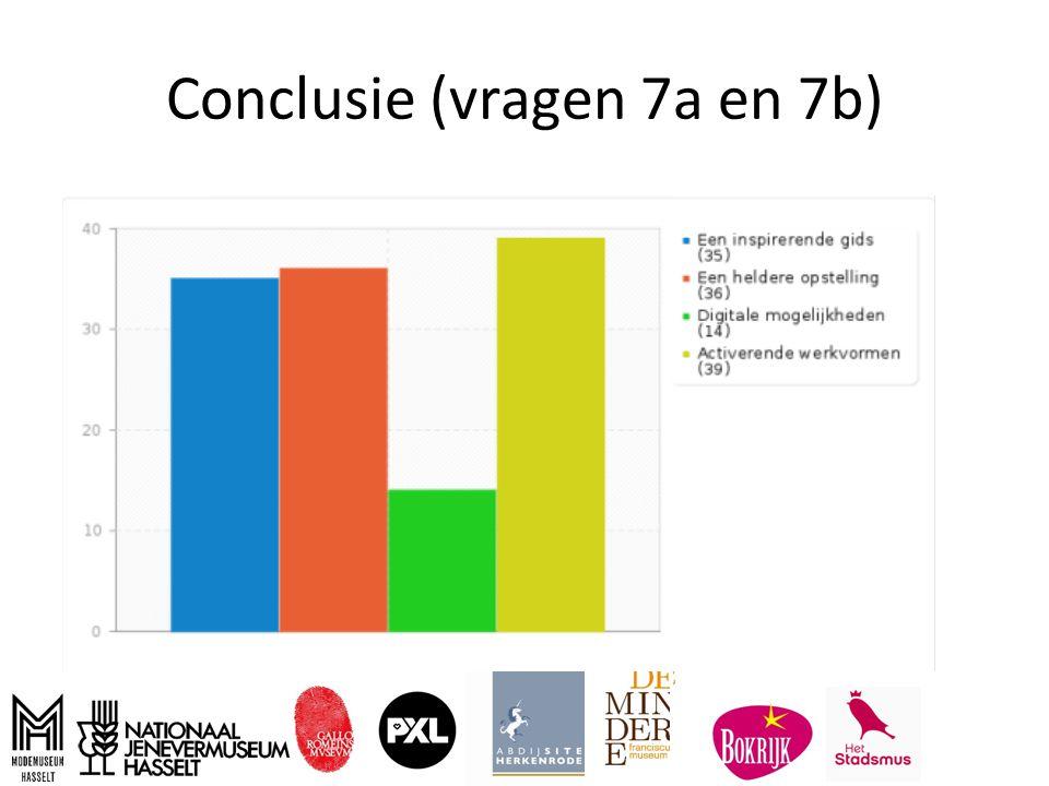 Conclusie (vragen 7a en 7b)