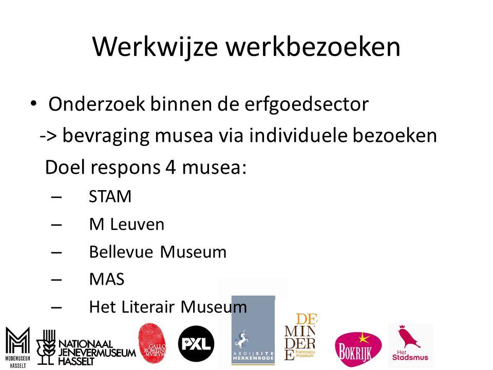 Werkwijze werkbezoeken Onderzoek binnen de erfgoedsector -> bevraging musea via individuele bezoeken Doel respons 4 musea: – STAM – M Leuven – Bellevue Museum – MAS – Het Literair Museum
