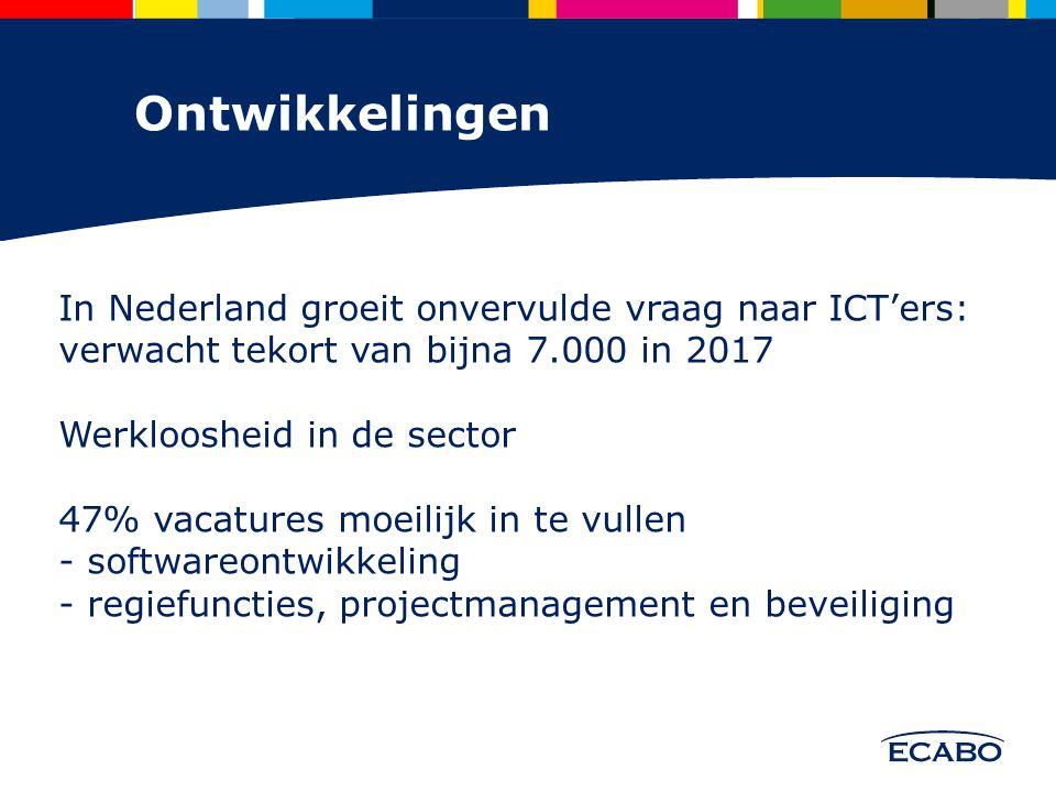 Ontwikkelingen In Nederland groeit onvervulde vraag naar ICT'ers: verwacht tekort van bijna 7.000 in 2017 Werkloosheid in de sector 47% vacatures moeilijk in te vullen - softwareontwikkeling - regiefuncties, projectmanagement en beveiliging