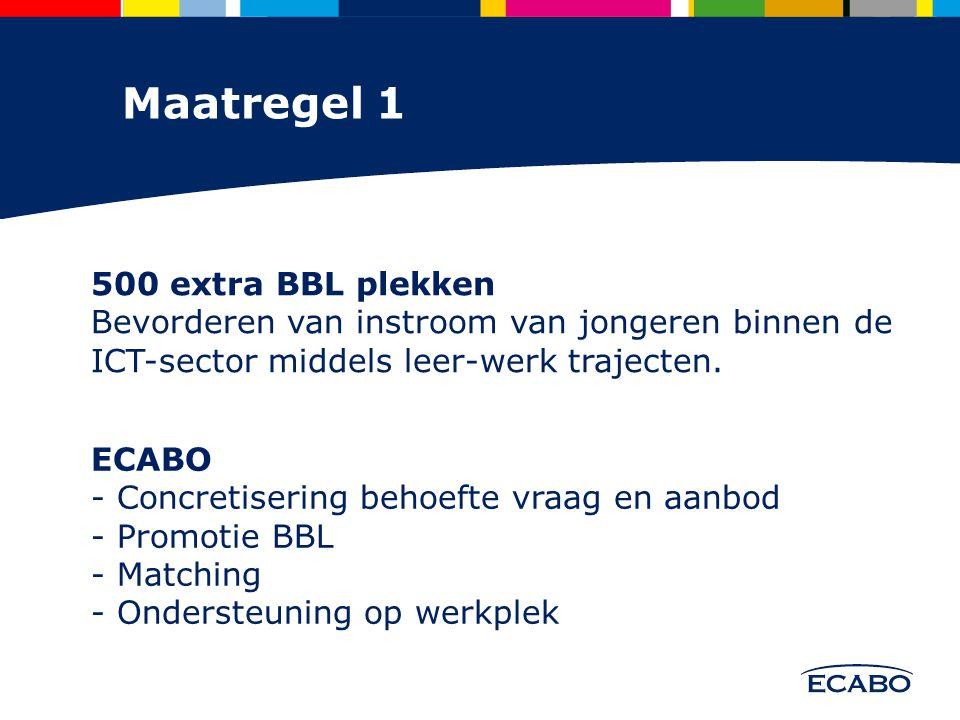 500 extra BBL-plekken Bedrijven Concretiseren behoefte BBL mogelijkheden Financiële stimuleringsregelingen