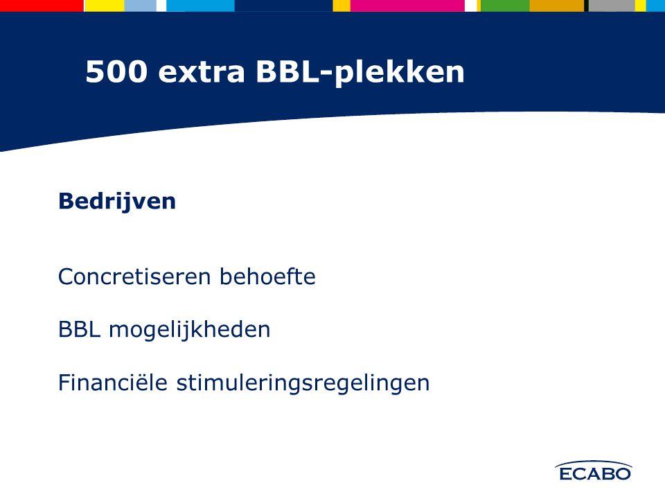 UWV / gemeenten & onderwijs Concreet jongeren aanbod Concreet scholingsaanbod 500 extra BBL-plekken
