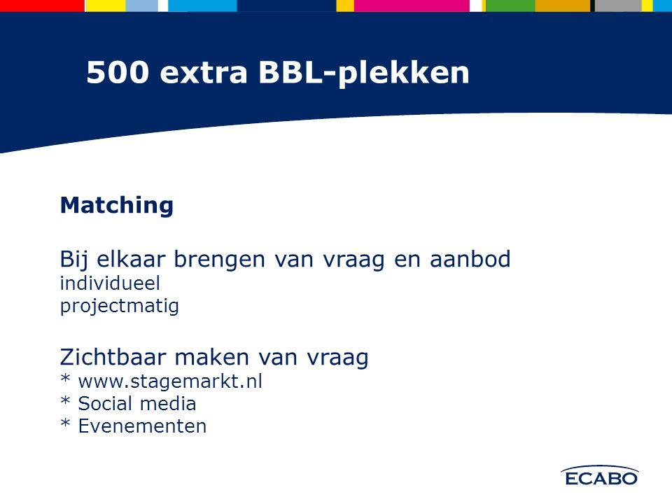 Matching Bij elkaar brengen van vraag en aanbod individueel projectmatig Zichtbaar maken van vraag * www.stagemarkt.nl * Social media * Evenementen 500 extra BBL-plekken