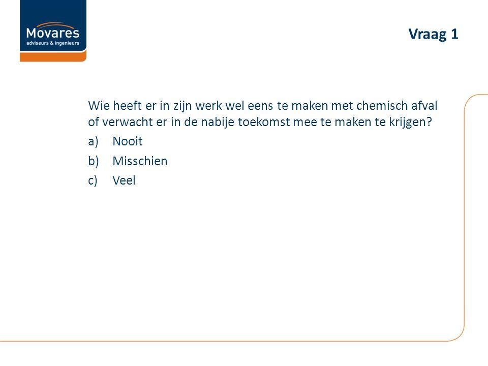 Vraag 2 Scheid je thuis het chemisch afval van het overige huisvuil? a)Nooit b)Ja