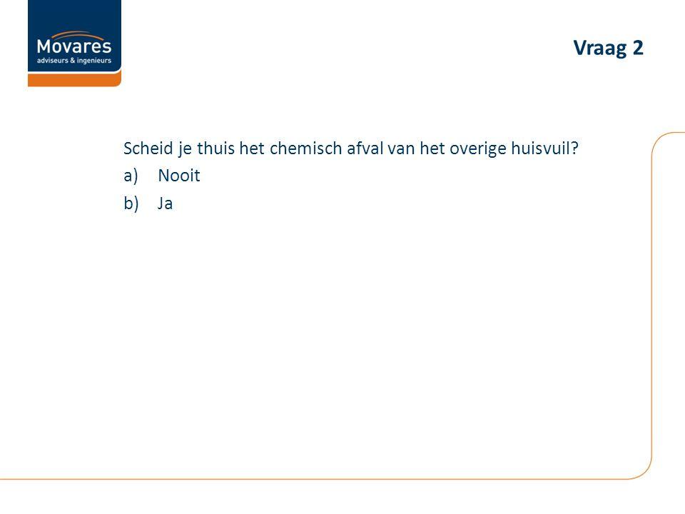 Vraag 2 Scheid je thuis het chemisch afval van het overige huisvuil a)Nooit b)Ja
