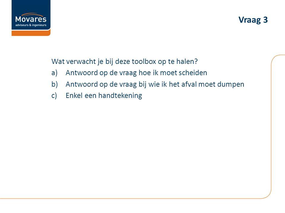 Vraag 4 Wie heeft op vraag 3 het antwoord C gekozen?