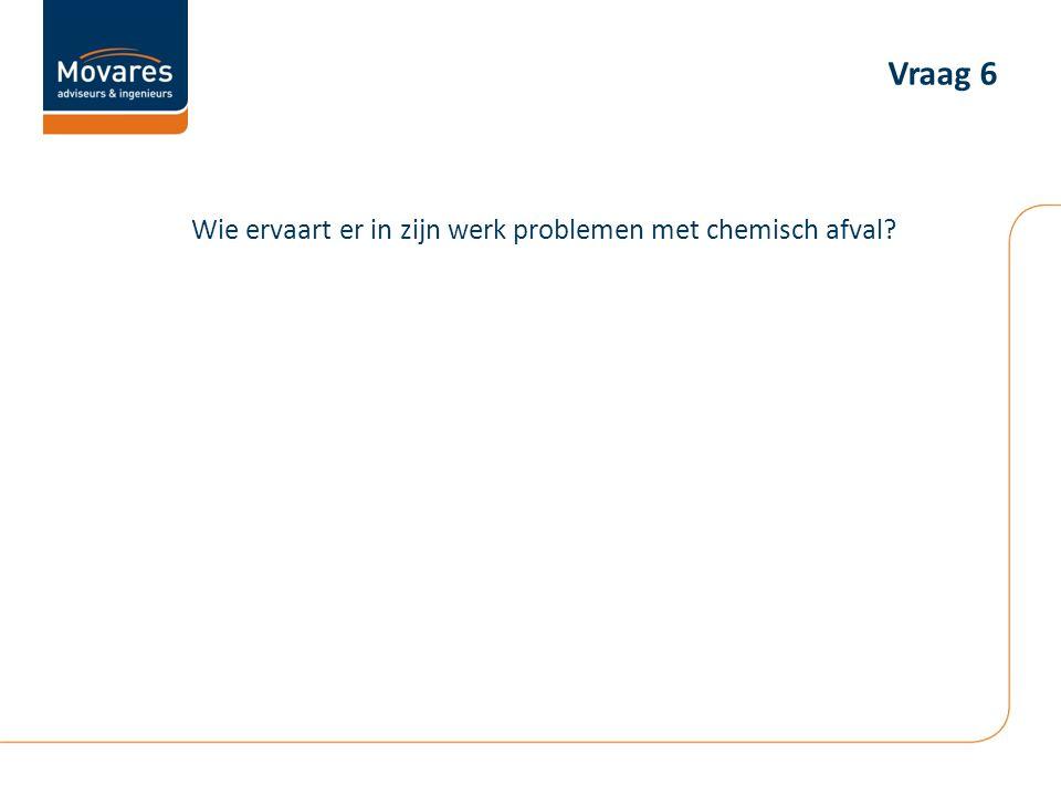 Vraag 6 Wie ervaart er in zijn werk problemen met chemisch afval