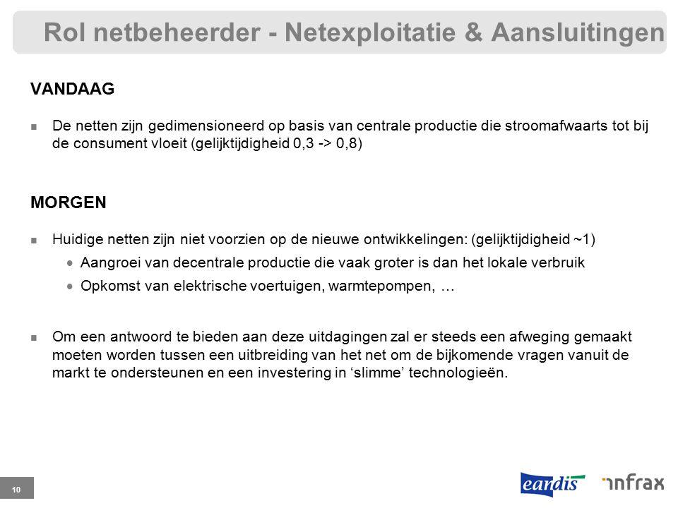 Rol netbeheerder - Netexploitatie & Aansluitingen VANDAAG De netten zijn gedimensioneerd op basis van centrale productie die stroomafwaarts tot bij de