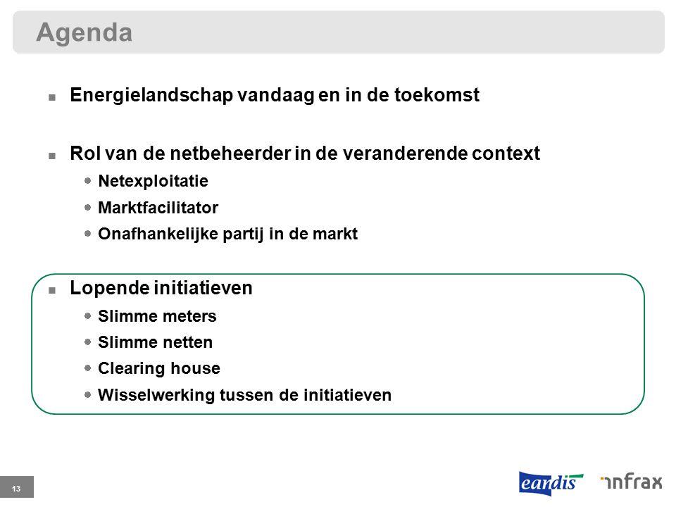 Agenda 13 Energielandschap vandaag en in de toekomst Rol van de netbeheerder in de veranderende context  Netexploitatie  Marktfacilitator  Onafhank