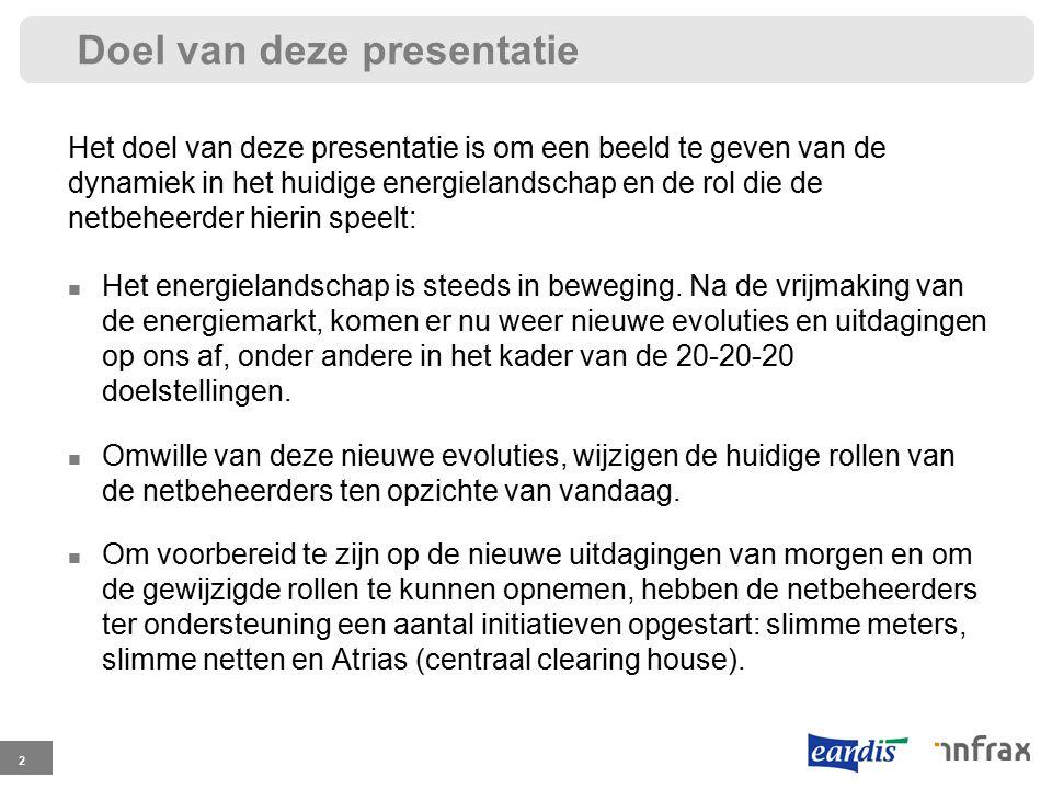Doel van deze presentatie Het doel van deze presentatie is om een beeld te geven van de dynamiek in het huidige energielandschap en de rol die de netb